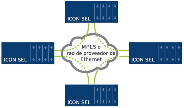 ICON converged-it_ot es