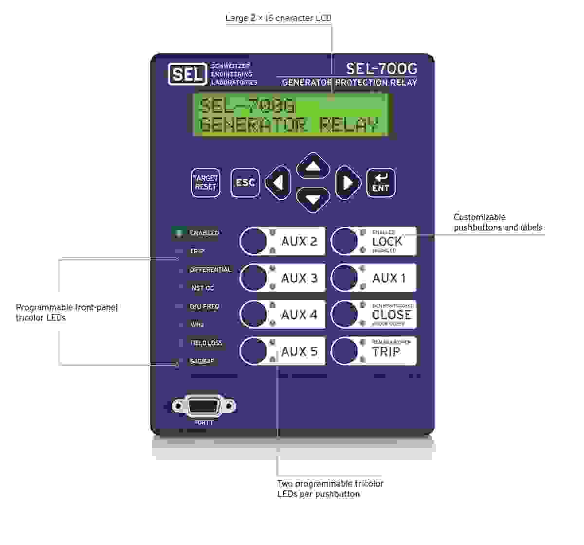 G Front on Web Relay Control