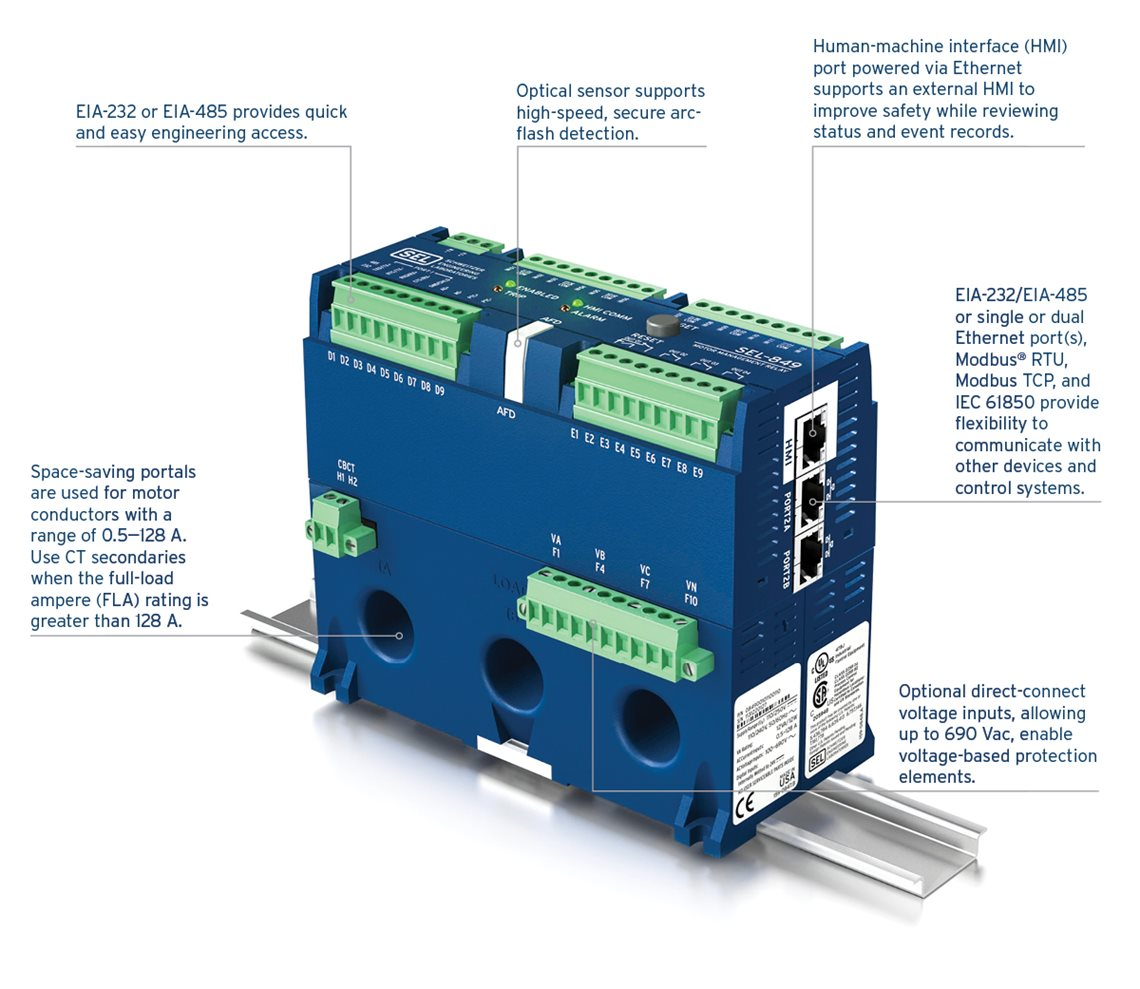 Hmi Wiring Diagram Communication Between And Acs Drive Modbus Dynatek Dd2000 Ignition Hd1e Sel Motor Management Relay