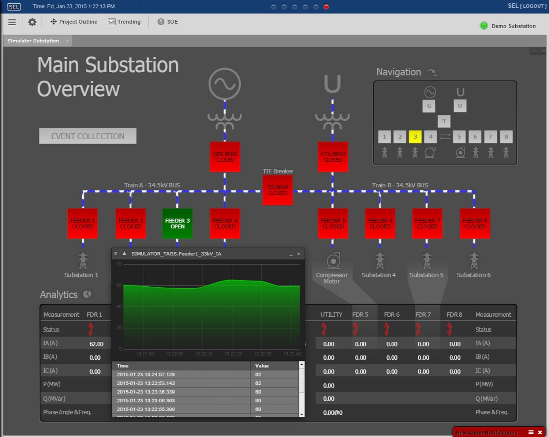Sel 5035 Acselerator Diagram Builder Software Schweitzer Engineering Laboratories